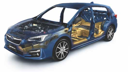 Subaru 台灣 Vehicles For Any Lifestyle